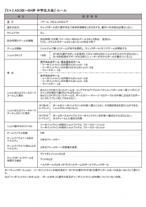 3x3 ASOBI~BA杯 中学生大会 ルール