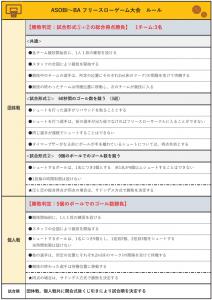 ASOBI~BAフリースロー大会ルール